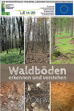 Titelblatt des Bestimmungsfächers für Waldböden, mehrere Bodenprofile sind nebeneinander gestellt.